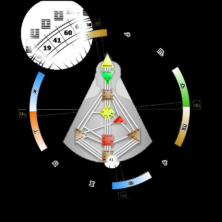 Mandala-hexagrama-41