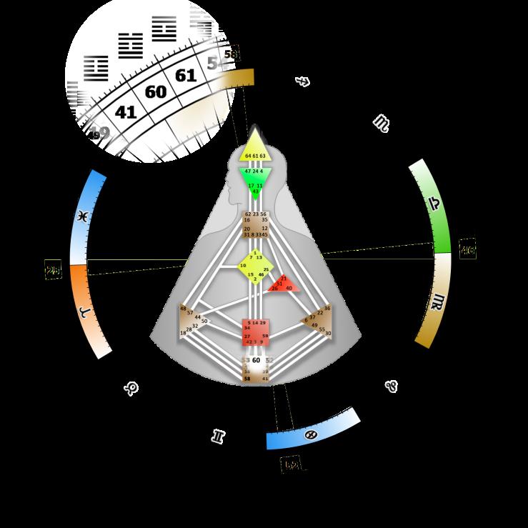 Mandala-hexagrama-60