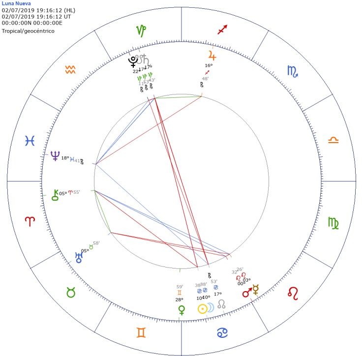Luna-Nueva-Eclipse-2-7-2019