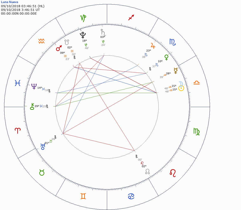 LunaNueva9-10-2018