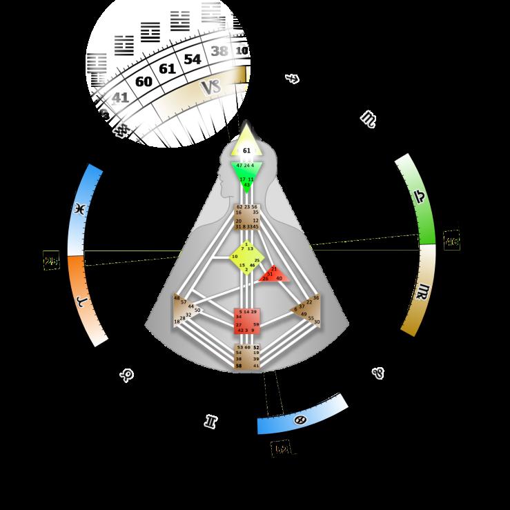Mandala-hexagrama-61