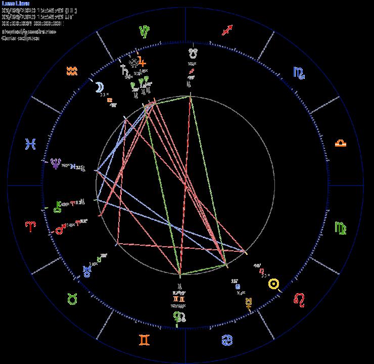 Luna-llena-3-8-2020